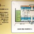 長鉄博18:活魚車 ナ10形式 1935年製